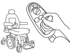 Power Wheelchair Controls